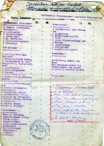 Inventaire fait par les allemands